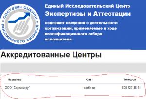аккредитация СОРБ Сертики ру